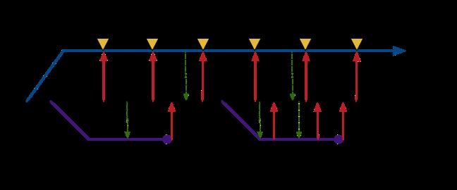 The BMLT Branch Model